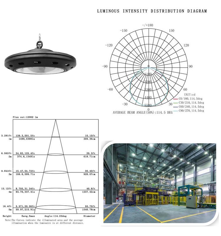 100W lux UFO