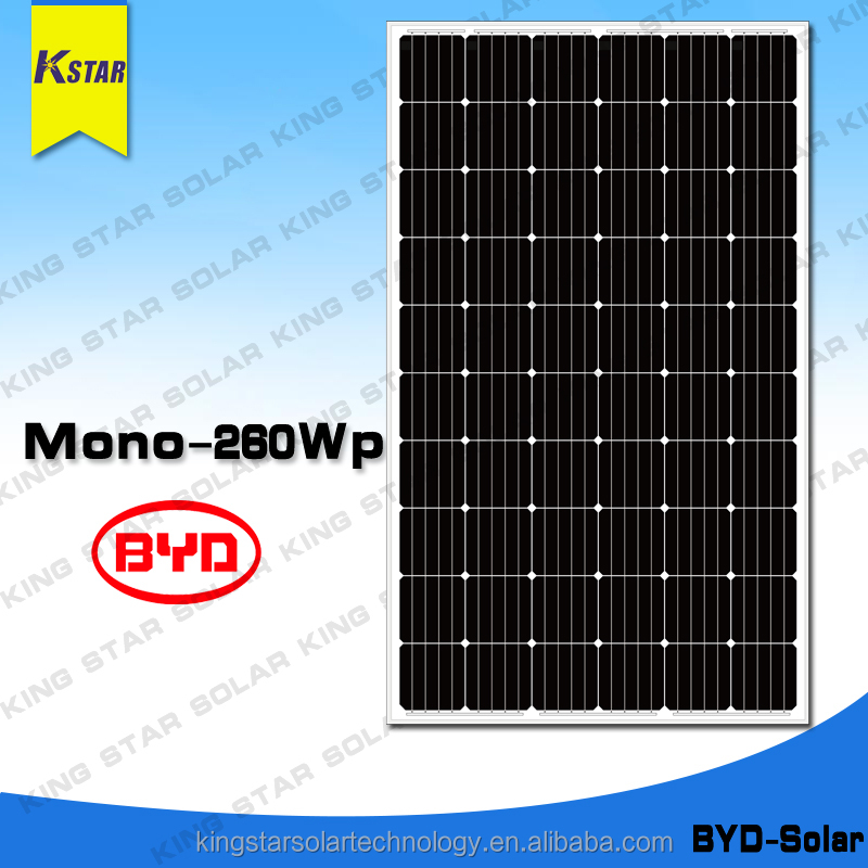 China two-way 120v solar panel With CE certificates