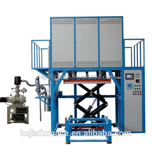 China manufacturer industrial trolley furnace for quenching/ceramic shuttle kiln