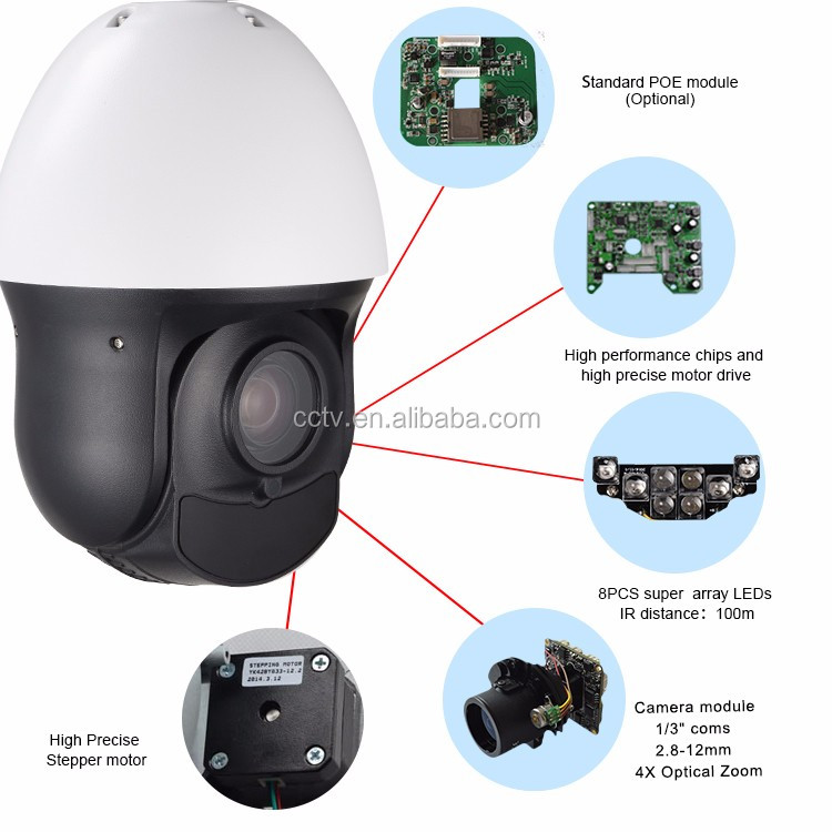 "CCTV Security Ceiling mount 4"" Mini Size Speed Dome PTZ Camera PoE HD IP 1080P 2.0MP Megapixels 4X Zoom ONVIF Auto Focus P2P"