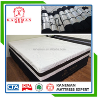Online bed room furniture China firm mattress