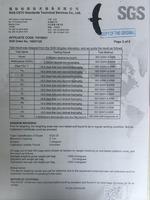 Industrial Grade Prilled Urea 46