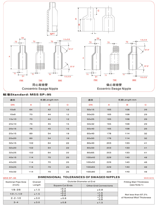 Stainless steel concentric swage nipple buy