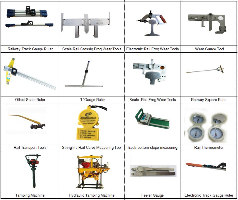 Rail Tie Plate Track Gauge Railways Mine Used Measuring Tools Electronical  Measurement Equipment - Buy Rail Tie Plate,Electronical Measurement