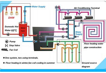 Best Cop Thermal Water Source Heat Pump Supply Living Hot