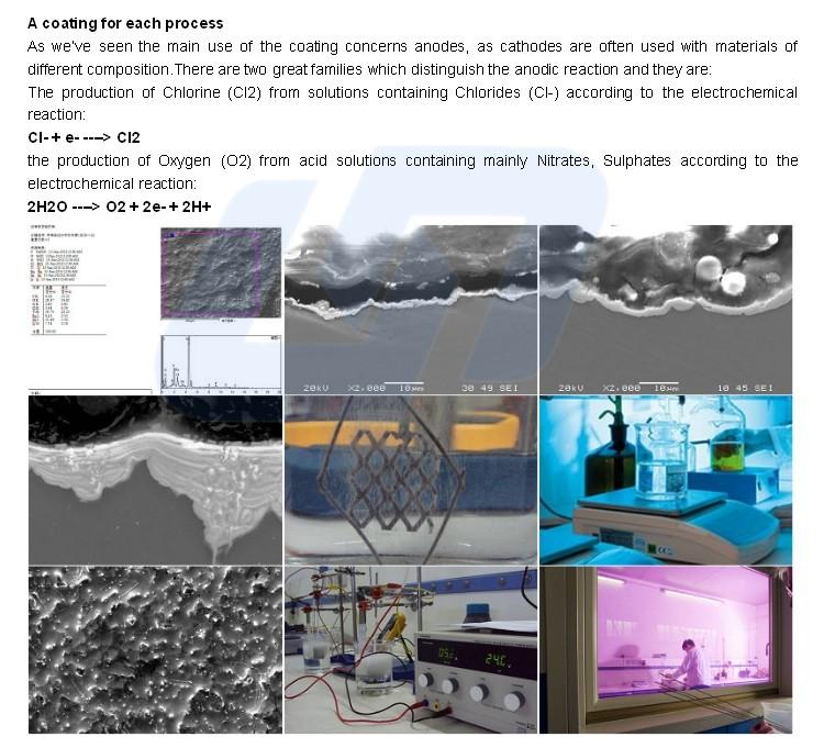 Ruthenium Iridium Titanium Anode Specification For