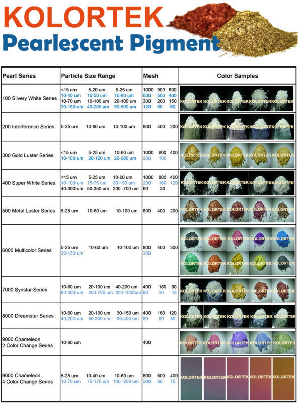 How To Order Car Paint Based On Color Code