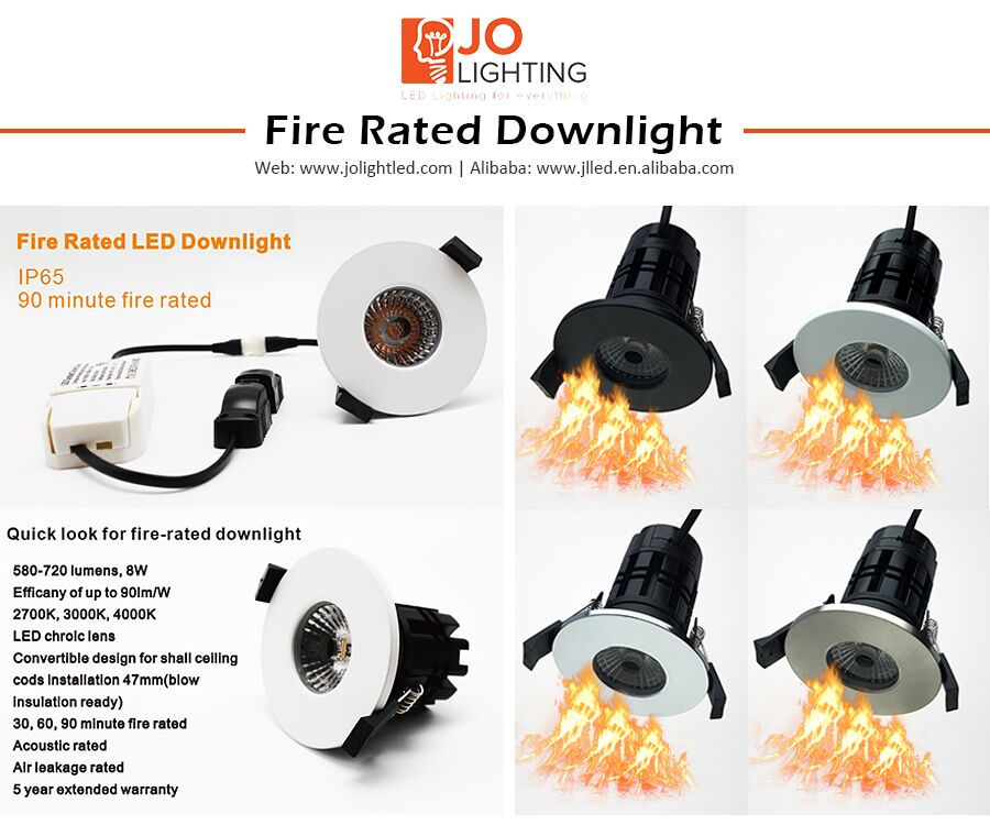 2017 hot style what type of downlights should i buy JO