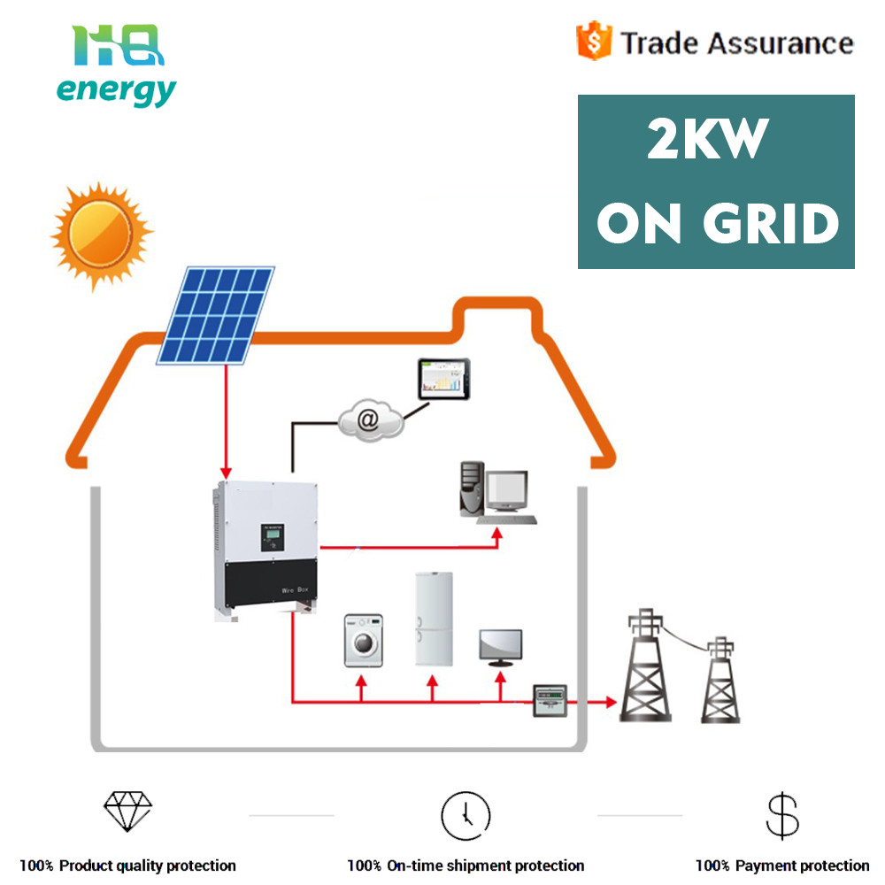 2kw Home Solar System On Grid Solar System Solar System Planets For ...