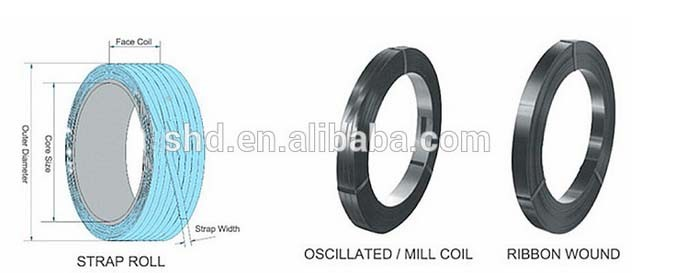 Steel Material And Machine Packing Application Steel Strapping ...