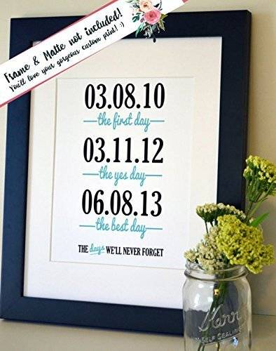 Get Quotations Gift For Wife Husband Anniversary Present The Days We Ll Never Forget