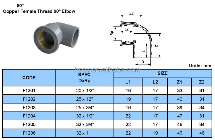 Bajo precio accesorios de pvc accesorios de tuber a de pvc - Precio tuberia cobre ...