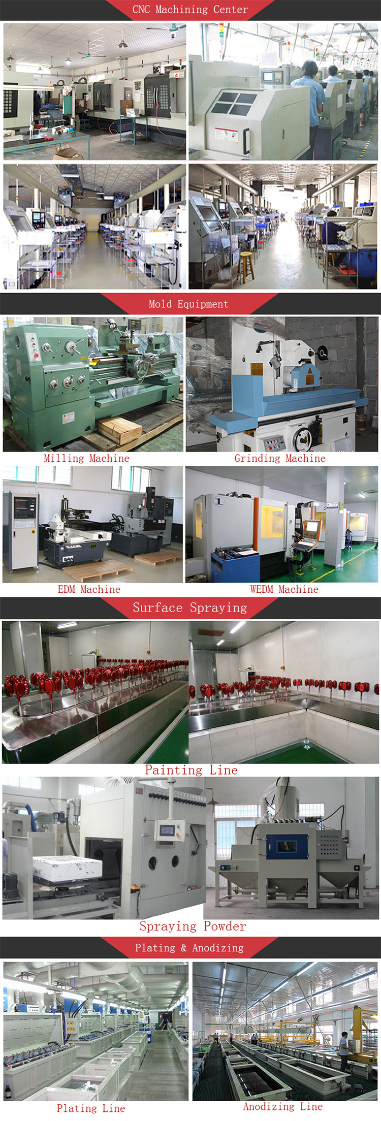 Spare Parts CNC Milling Service For Various Industries