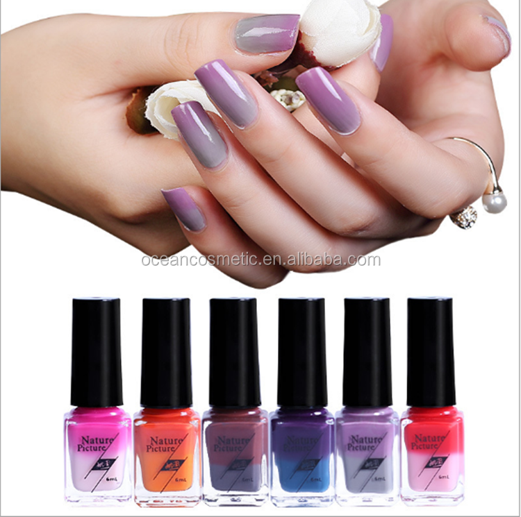 Bulk Nail Supplies, Bulk Nail Supplies Suppliers and Manufacturers ...