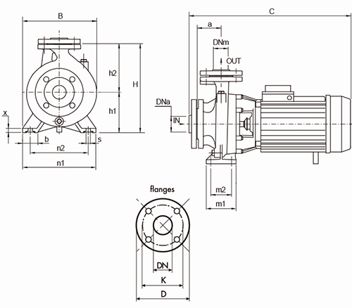 SEN32-250C High Flow Rate Industrial Centrifugal Water Pump