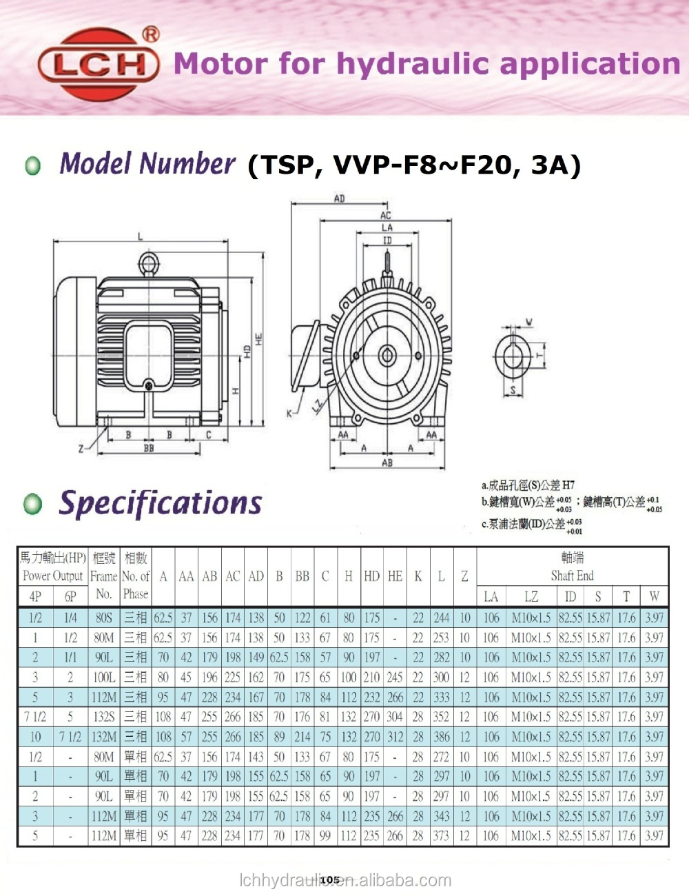 Ac Electric Motor Low Sd High Torque 3 Phase Asynchronous