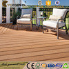 Eco coowin wpc uv resistant composite decking