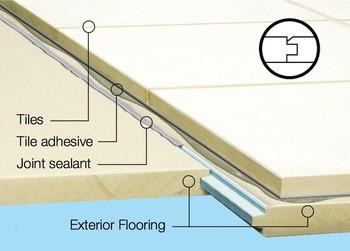 19mm Thick Advanced Lightweight Tongue U0026 Groove Fibre Cement Exterior  Flooring Sheet