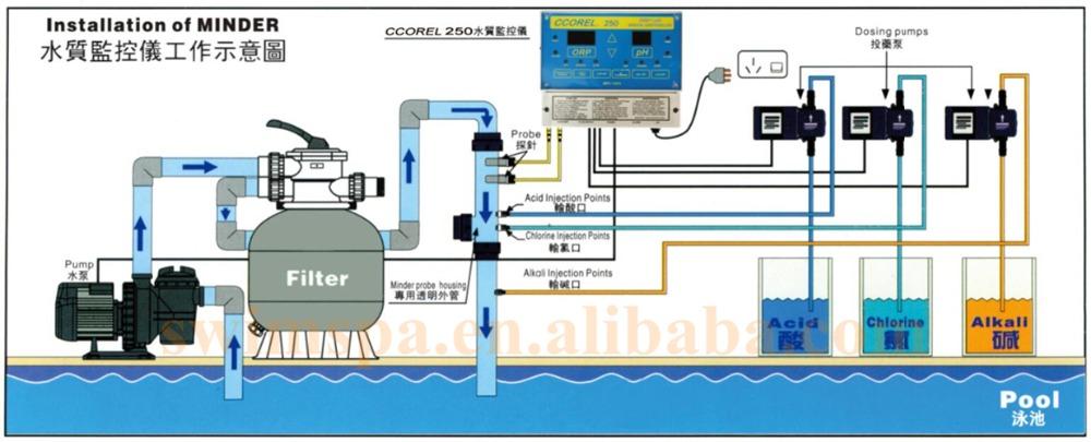 Titanium Electrode Salt Water Salt Chlorinator Cell For Swimming Pool Disinfection Buy Salt