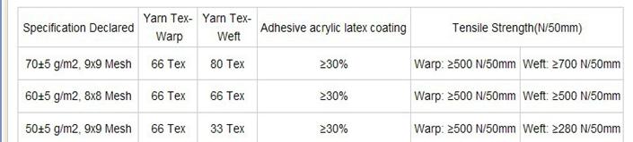 50g Alkali Resistant Fibre Glass Reinforced Tape