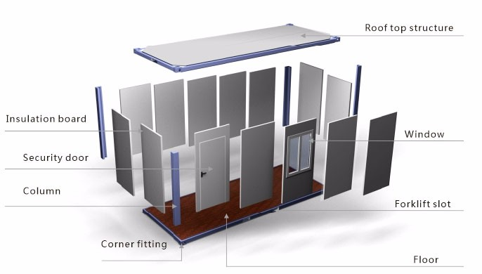 20ft combined flat pack modular container house home buy 20ft combined flat pack modular - Container home construction details ...