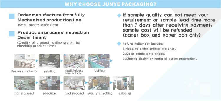 bracelets box custom factory junye advantages