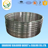 New Products On China Market heat resistant ring joint gasket material