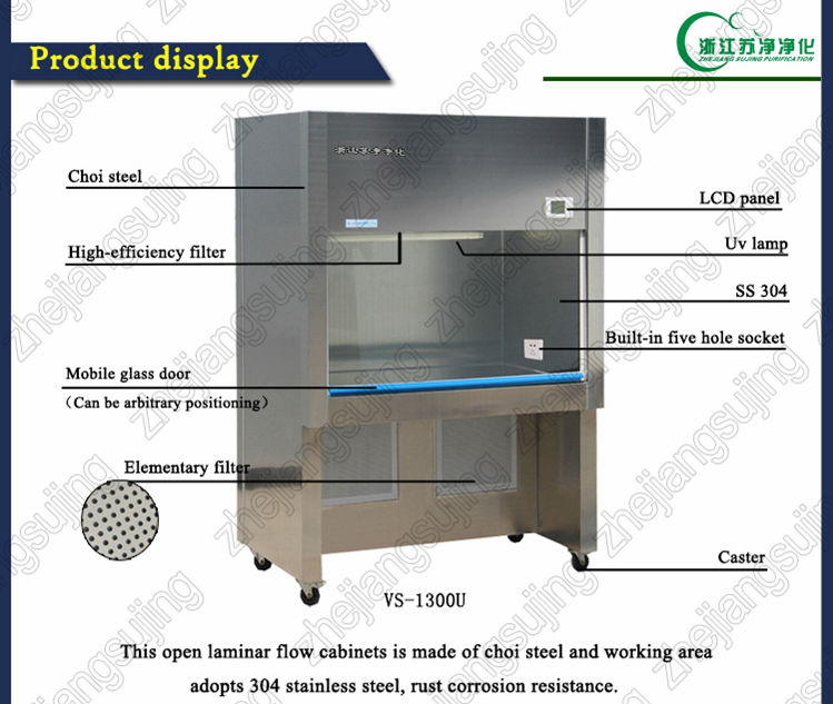 Laminar Flow Cabinet Uses Cabinets Matttroy