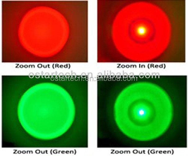 Cree Red, Green LED Rechargeable Zoomable Coon Hunting Light Supplier