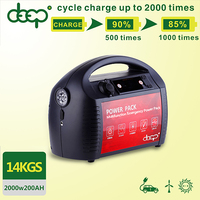 Portable 110v/220v AC output ups on off-grid mini 1kw 3kw 5kw 10kw solar power system for home camping
