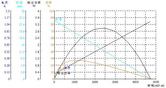 DS-28RP3950246000-264K