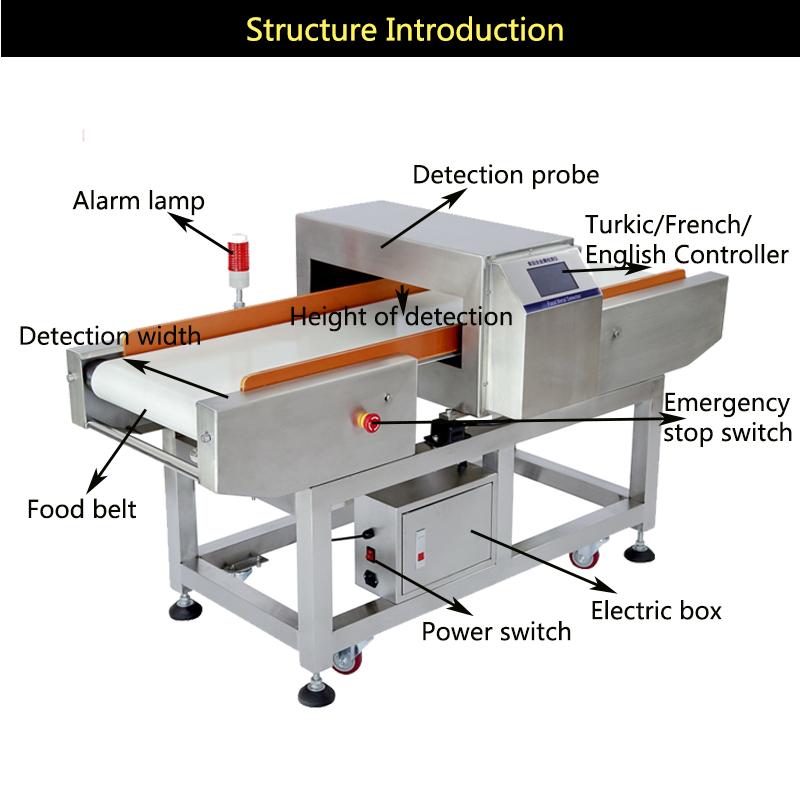 Lebensmittel-Sicherheits-Erkennungs-Förderband-Metalldetektor-Maschine