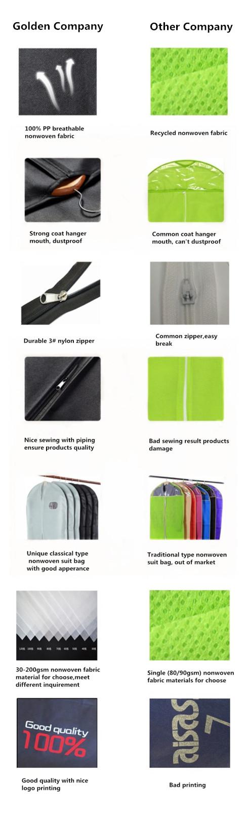 eaf311d1c785 Buy Foldable Black Color Hot Sales Customized Non-woven Suit Garment ...