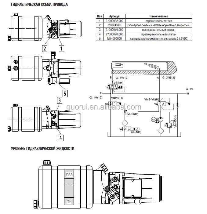Dock Leveler Schematic - Wiring Diagram Liry on