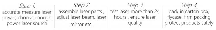 Mini 4 w RGB Luce Laser con 30 K per la promozione