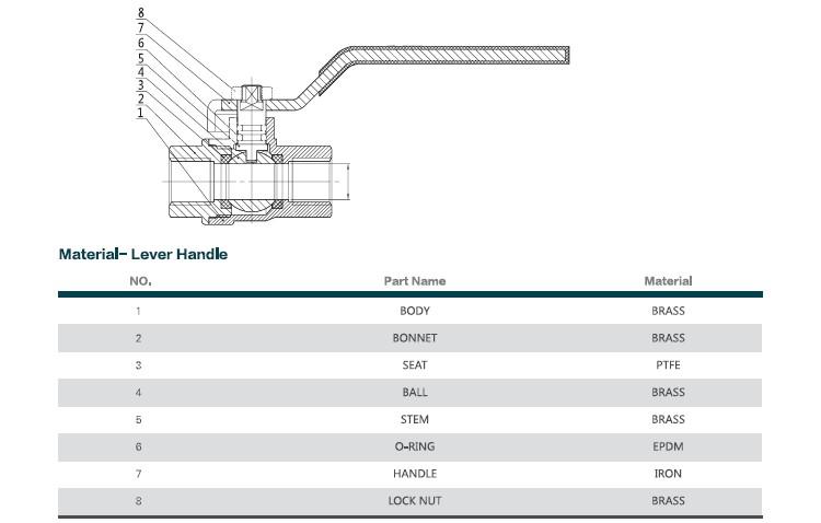 ivanci durable professional high technology gas valve brass