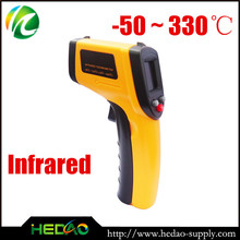 Yellow guns model digital thermometer accuracy