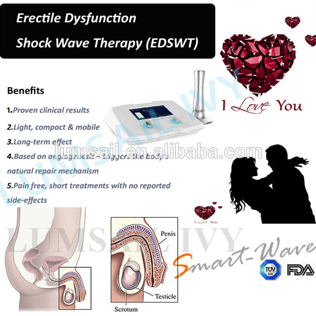 penile shock wave therapy
