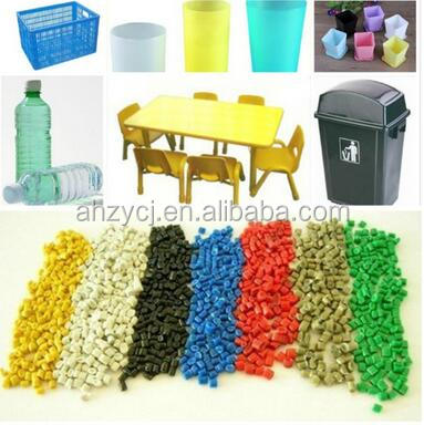Recycled HDPE Granules Injection Molding Grade / Reprocessed HDPE Granule