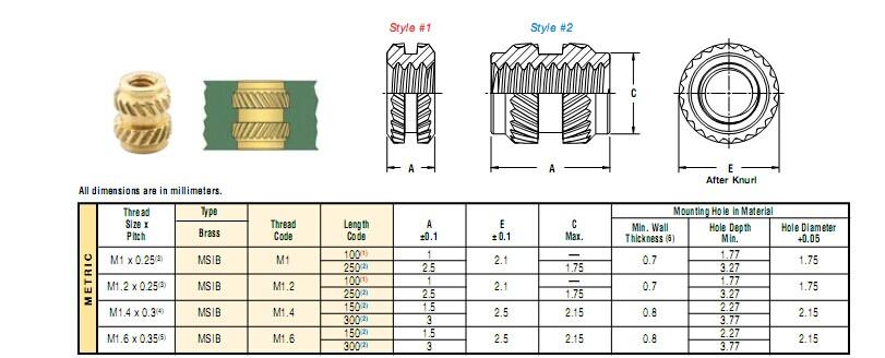Furniture Screws Insert Nuts M4 M5 M6 Thread Brass Thread
