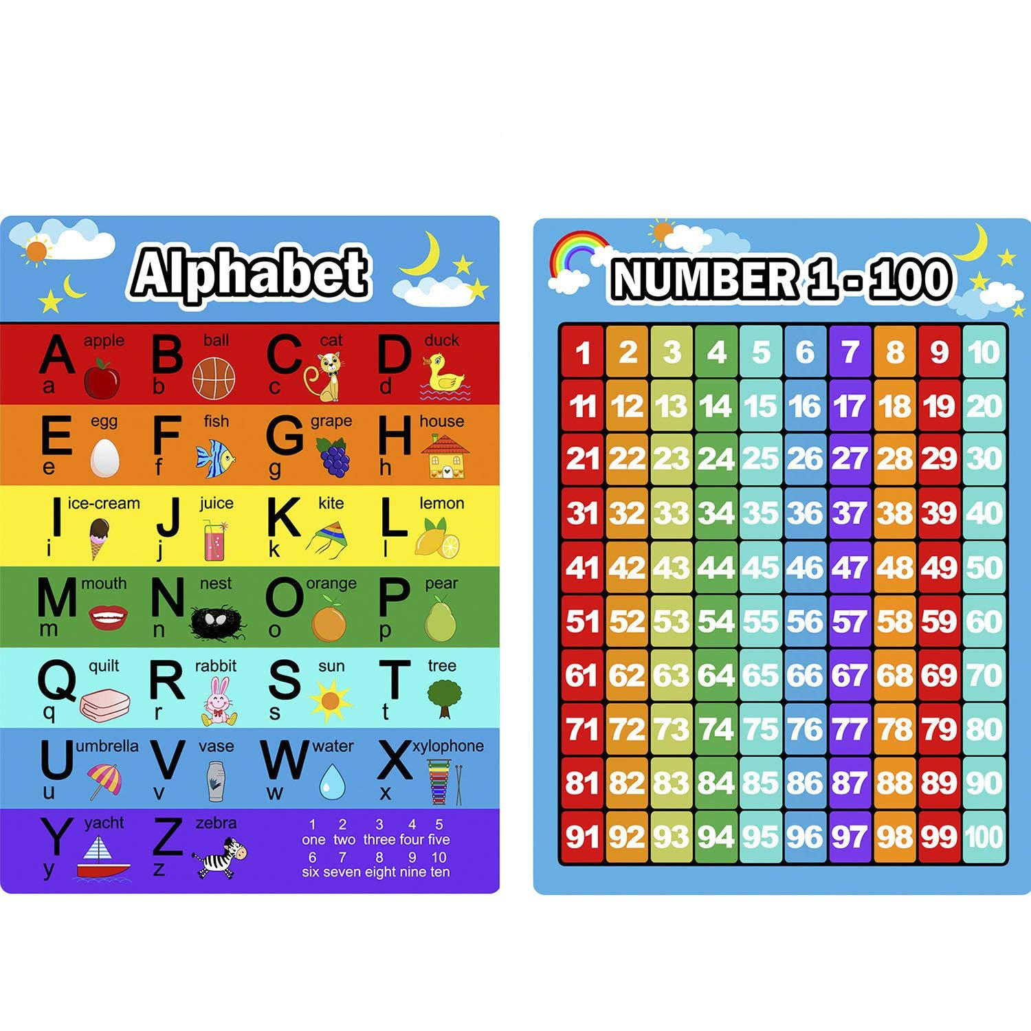 ac5acbcb735 Get Quotations · Bememo Alphabet Letters Chart and Numbers 1-100 Chart