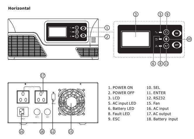 Must 300 Watt Power Inverter Circuit Diagram Pure Sine Wave Inverter Dc 12v  Ac 220v 300w - Buy Dc 12v Ac 220v 300w,Pure Sine Wave Inverter,300 Watt