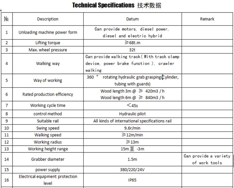High quality material handling machine special excavator coal grabbing machine