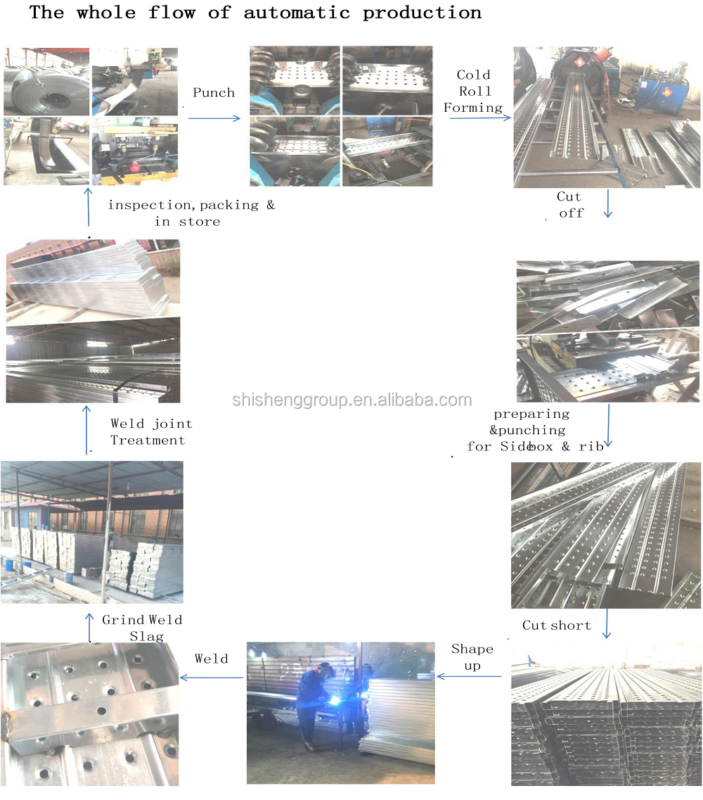Steel Decking Production Process.png