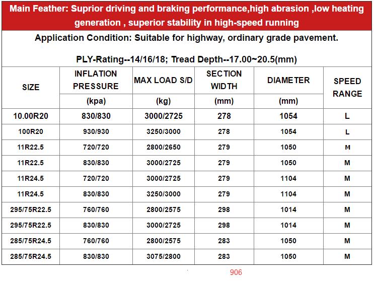 Professionele Banden Te Koop 1100X20 Licht Truck Tyre 8.25R16 Voor Groothandel