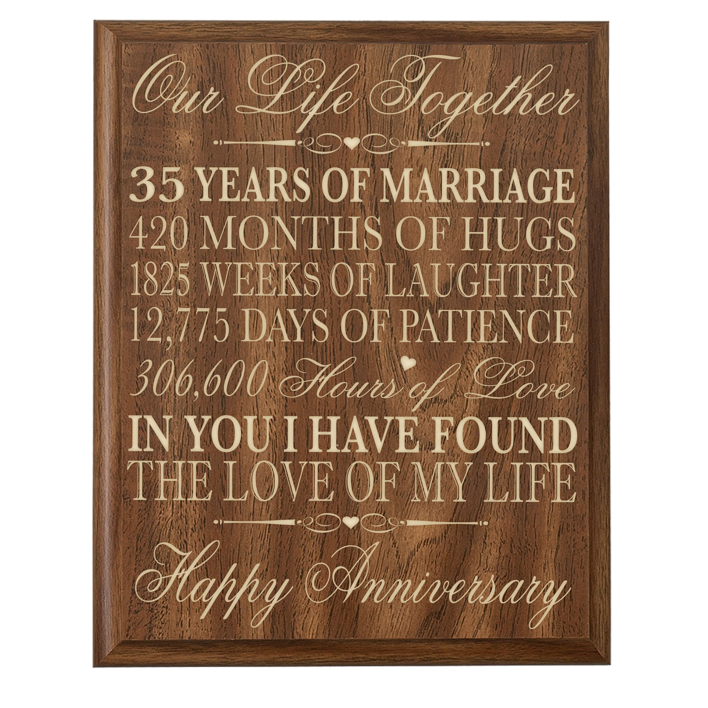 Cheap Top Wedding Anniversary Gifts Find Top Wedding Anniversary