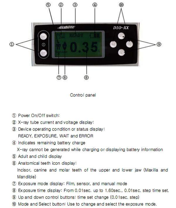 Dizhite Xx High Frequency Low Dose Portable Digital Dental