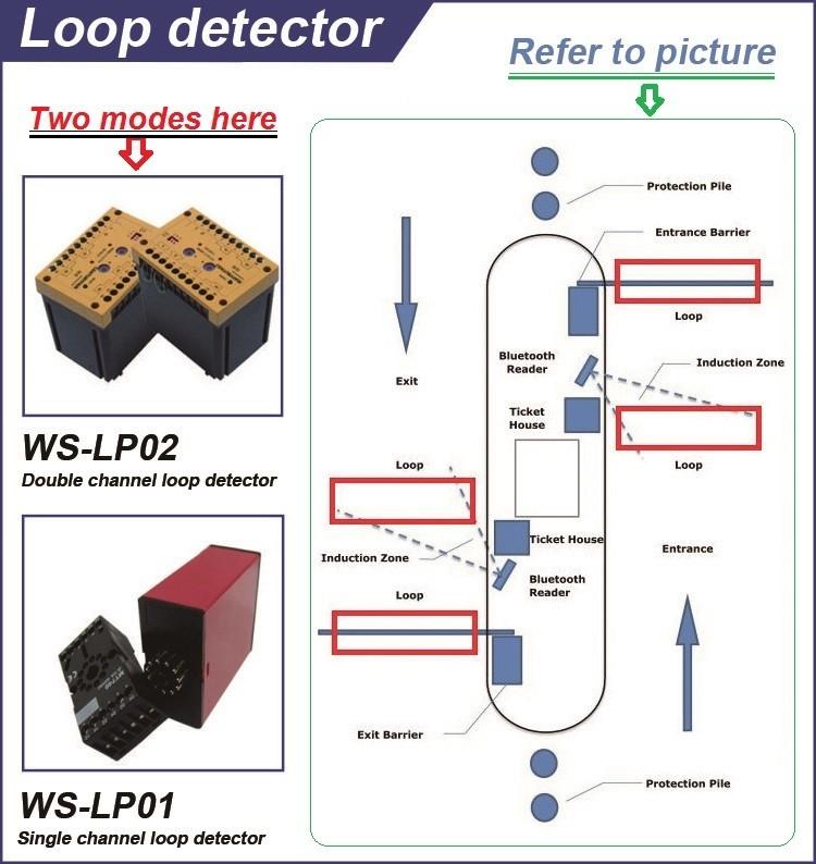 Signal blocker Condon - signal blockers supplier in singapore