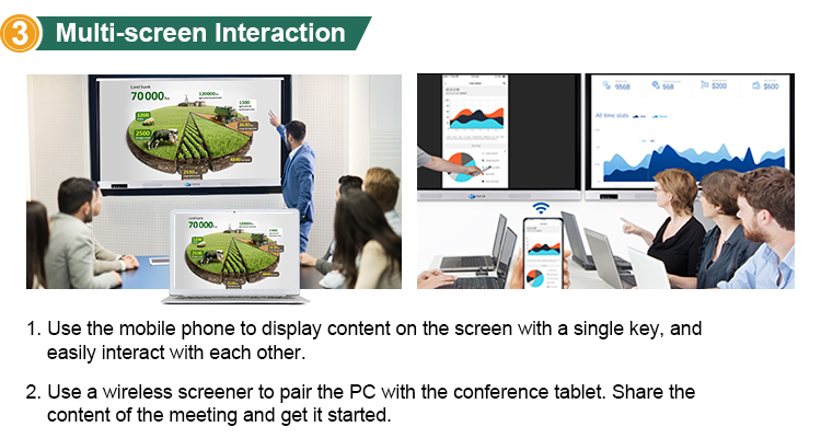 86 Inch Windows And Android System 4k Multi Touch All-In-One PC Interactive Panel For Meeting