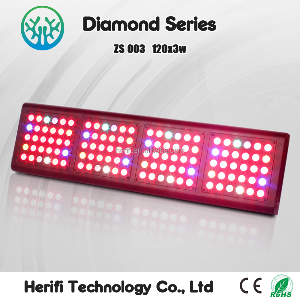 Best Product list of yellow fruits Double Switches 360w Panel LED Grow Light Full spectrum for grow system